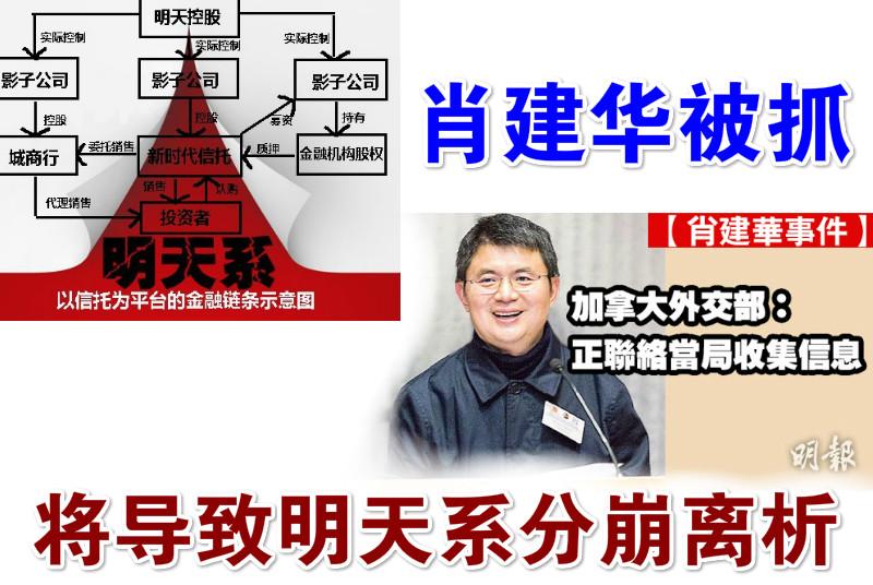 肖建华被抓将导致明天系分崩离析|博闻社
